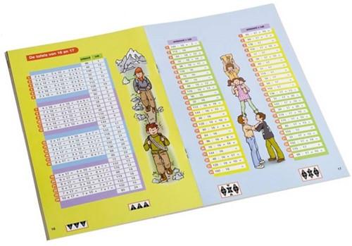 Loco  Maxi educatief spel tafels 11-25-2
