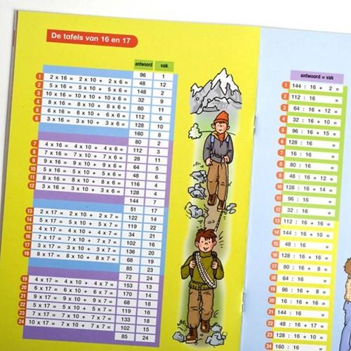 Loco  Maxi educatief spel tafels 11-25-3